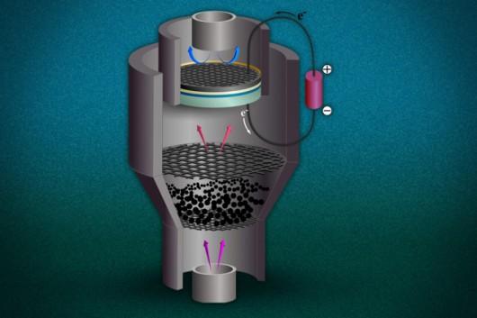 Schemat metody hybrydowej pozyskiwania energii z węgla /Jeffrey Hanna /materiały prasowe