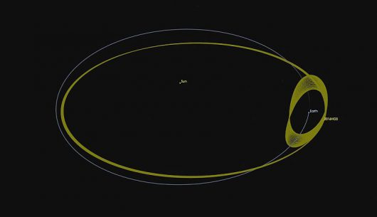 Asteroida 2016 HO3 krąży wokół Słońca i stale towarzyszy Ziemi. Źródło: NASA/ JPL-Caltech