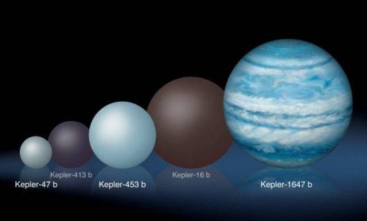 Porównanie rozmiarów Kepler-1647 b ze wcześniej znanymi planetami typu Tatooine NASA/ Lynette Cook