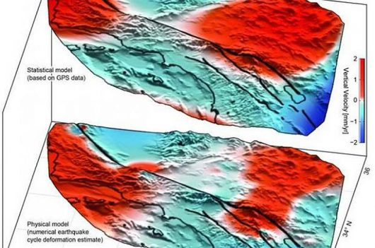 Górny wykres przedstawia płaty ruchu uskoku, wznoszenia w kolorze czerwonym i osiadania w kolorze niebieskim, według danych GPS, schemat dolny przedstawia płaty przewidywanych przez model symulacyjny trzęsień ziemi. Kredyt University of Hawaii, Manoa.