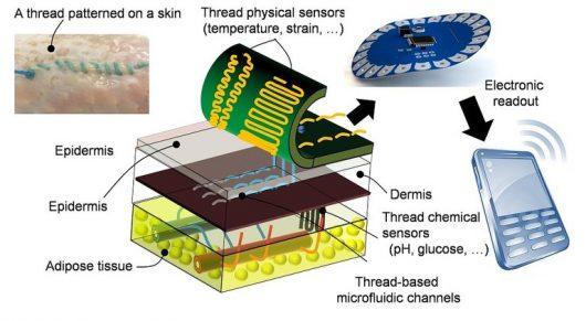 Już wkrótce będzie można wszczepić pod skórę czujniki, które na bieżąco będą monitorowały stan zdrowia naszego organizmu