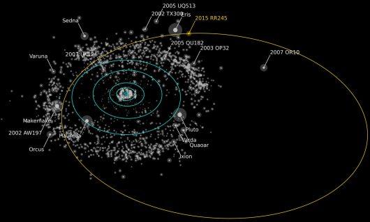 Orbita RR245