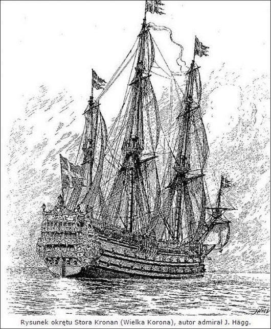 Rysunek okrętu