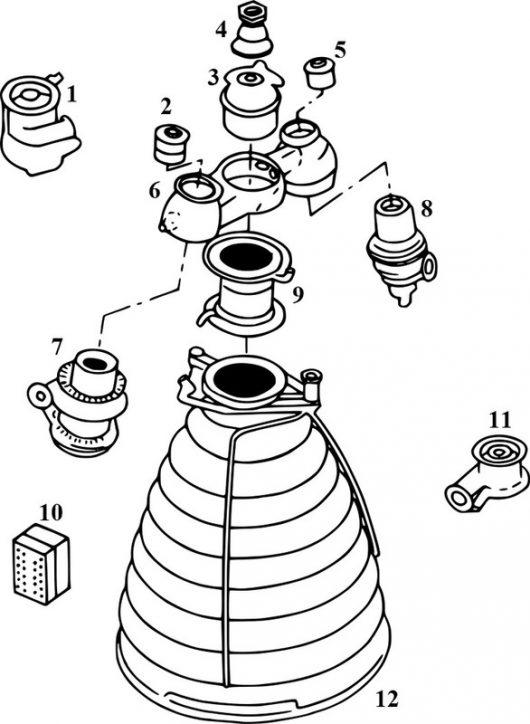 Podstawowe elementy silnika SSME 1. Turbopompa paliwa niskiego ciśnienia, 2. Komora spalanie wstępnego w układzie paliwa, 3. Główny wtryskiwacz, 4. Przegubowe zawieszenie silnika, 5. Komora spalanie wstępnego w układzie utleniacza, 6. Główny przewód doprowadzający gorący gaz, 7. Turbopompa paliwa wysokiego ciśnienia, 8. Turbopompa paliwa niskiego ciśnienia, 9. Główna komora spalania, 10. Sterownik silnika, 11. Turbopompa utleniacza niskiego ciśnienia, 12. Dysza.