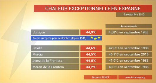 europa-rekordowa-temperatura-we-wrzesniu-w-hiszpanii-zarejestrowano-45-4-st-c-2