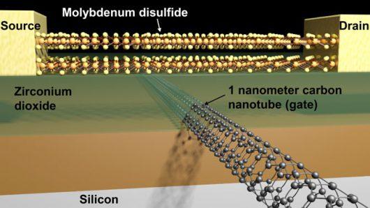 stworzono-tranzystor-z-bramka-o-dlugosci-zaledwie-1-nanometra-wykorzystujac-weglowe-nanorurki-i-disiarczek-molibdenu