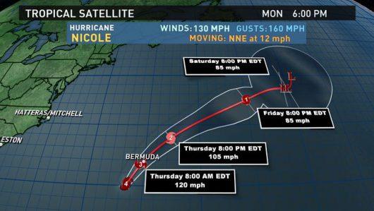 trasa-huraganu-nicole