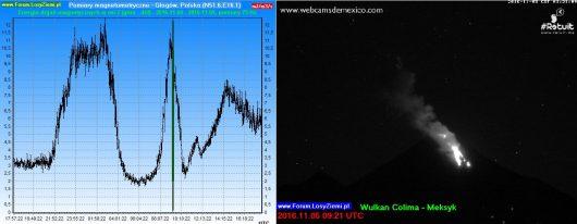 aktywnosc-wulkanu-colima-w-meksyku-2016-11-05