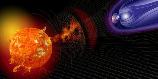 burza-geomagnetyczna