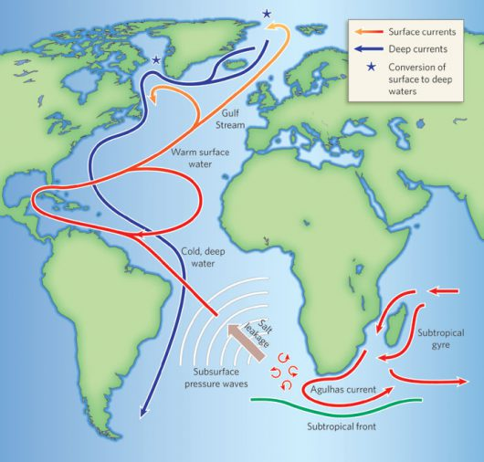 ocean-indyjski-wraz-z-ocieplaniem-sie-klimatu-cieply-prad-morski-agulhas-poszerza-sie-ale-nie-wzmacnia-2
