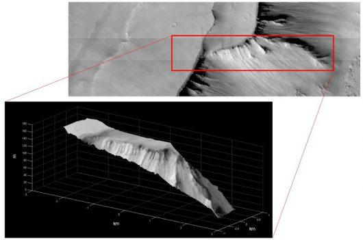 Pierwsza rekonstrukcja stereoskopowa rejonu Noctis Labyrinthus /ESA/Roscosmos/ExoMars/CaSSIS/UniBE /materiały prasowe