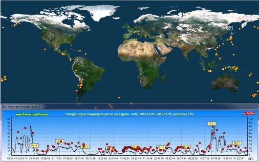 Trzęsienia ziemi 2016.11.09-18 od magnitudy 4.5