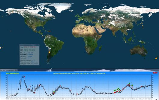 Trzęsienia ziemi i energia drgań magnetycznych 2016.11.13 - 24h - Oś Z