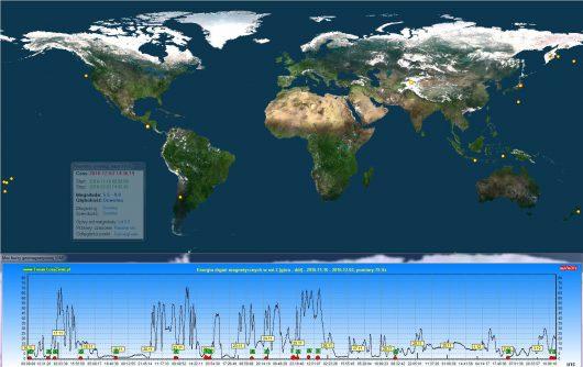 Trzęsienia ziemi od 16.11-03.12 od magnitudy 5.5