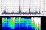 Wystąpiło silne zaburzenie częstotliwości rezonansowych i częstotliwości składowych w ziemskim polu geomagnetycznym