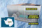 Antarktyda - Przewiercono się przez 1084 metry lodu subglacjalnego jeziora Mercera